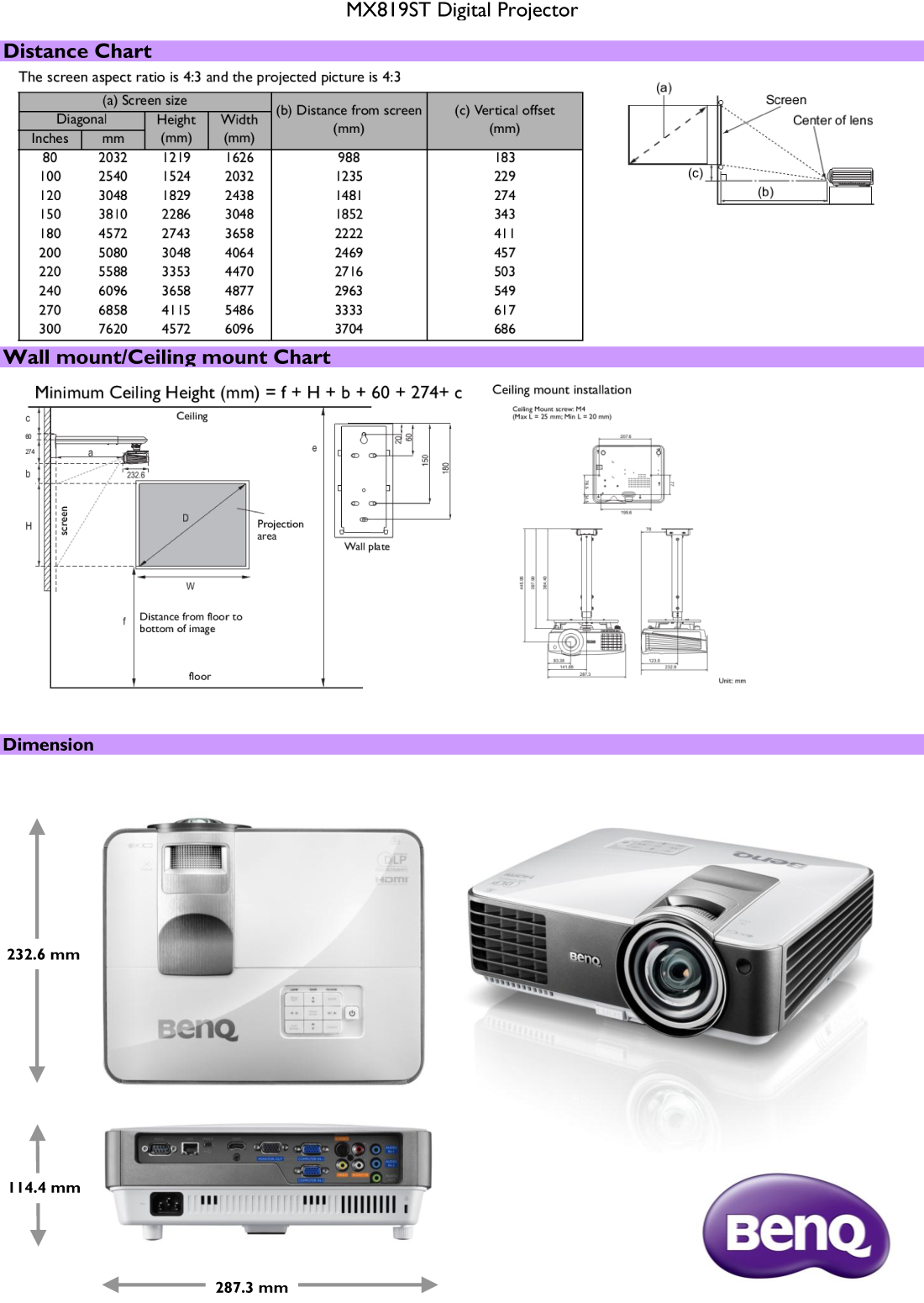 Projector-Price